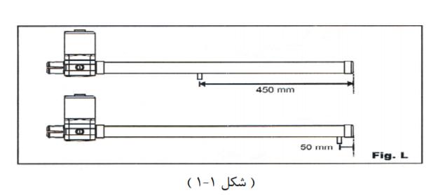 راهنمای جک پروتکو